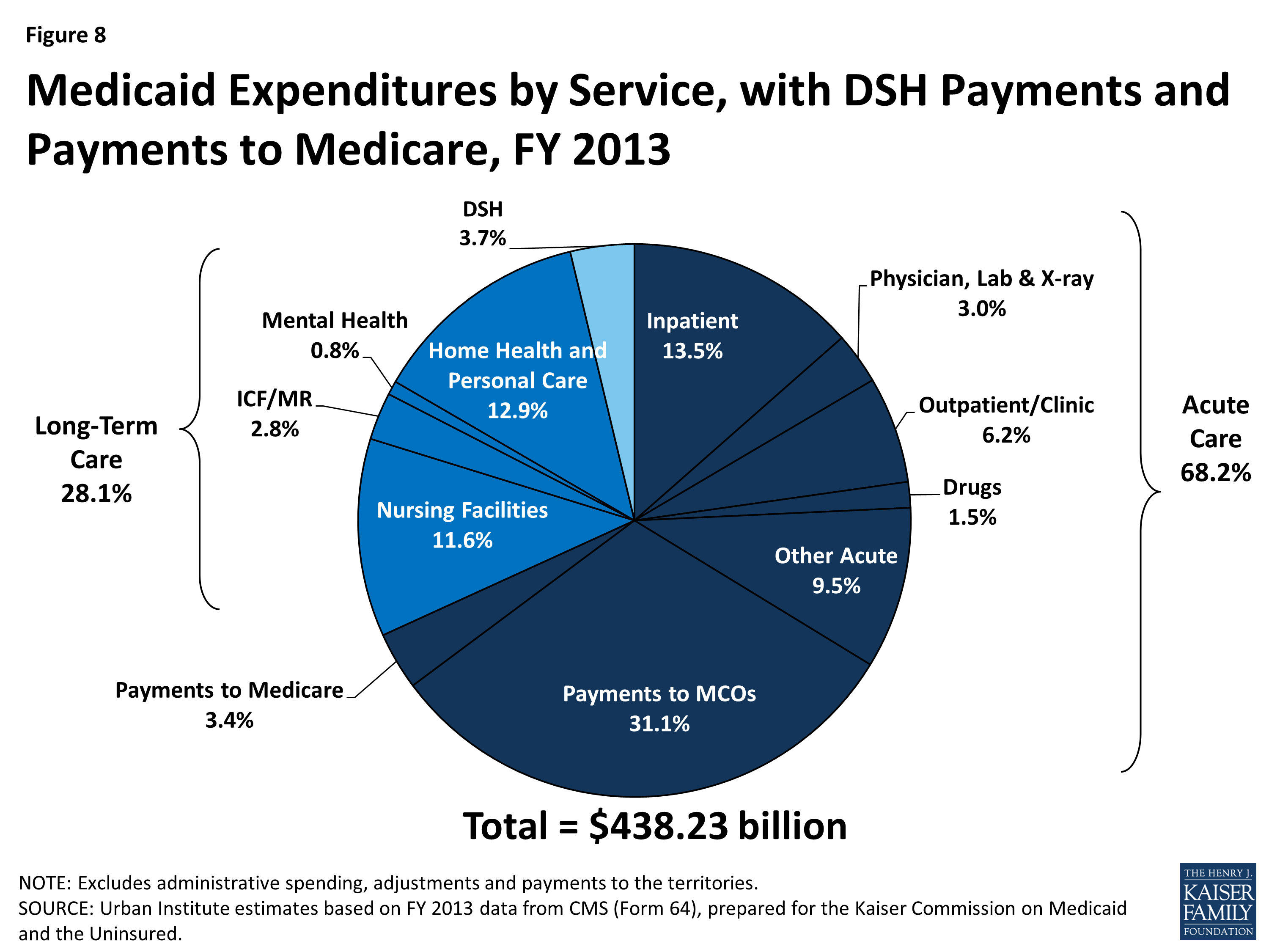 Medicaid Pay For Home Health Care Of Individuals With